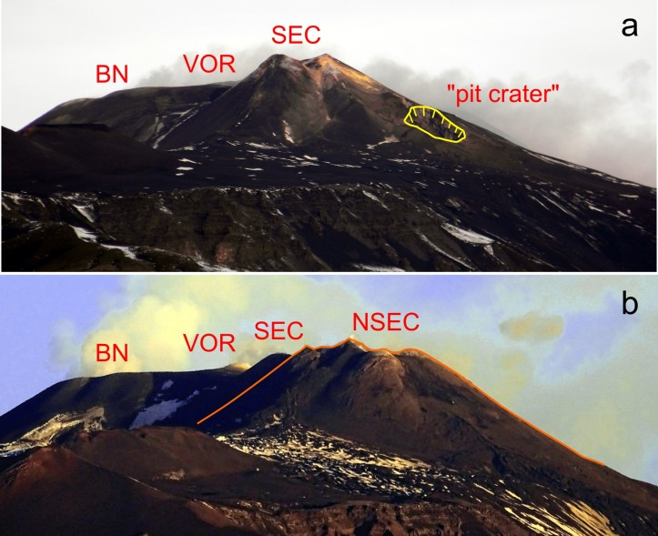 SEC-NSEC_2011-2018ann_Fig_01