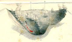 Figura 2. Disegno del Cratere Centrale, con una piccola colata lavica intracraterica, nel 1893, un anno dopo la grande eruzione laterale del 1892 che ha edificato i Monti Silvestri, nel versante sud. Disegno di Annibale Riccò.