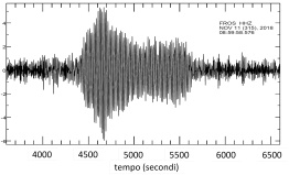 Figura 2 - L'evento sismico dell' 11 novembre 2018, registrato da una stazione sismica della rete INGV.