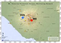 Figura 5 - Mappa della rete sismica del Vesuvio. Sono evidenziate le stazioni OVO, presso la sede storica dell'Osservatorio Vesuviano (cerchietto blu) e BKE (cerchietto rosso). I cataloghi dei terremoti registrati dalle due stazioni sono riportati nell'istogramma di Figura 6.
