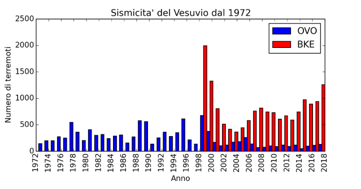 06_sismicita_vesuvio_small