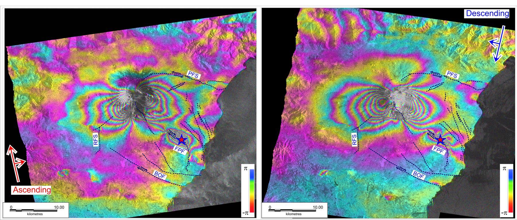 Interferometria Eruzione Etna 2018